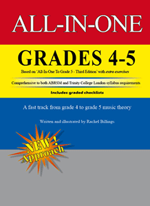 All-In-One-Grades-4-to-5-third-edition-218-300